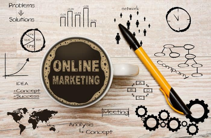 Directrices marketing